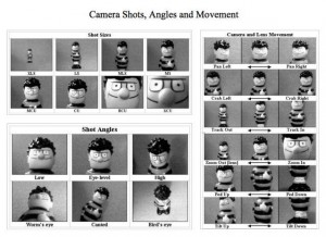 film shot types