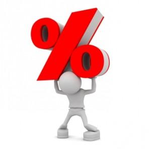Interest Rate burden